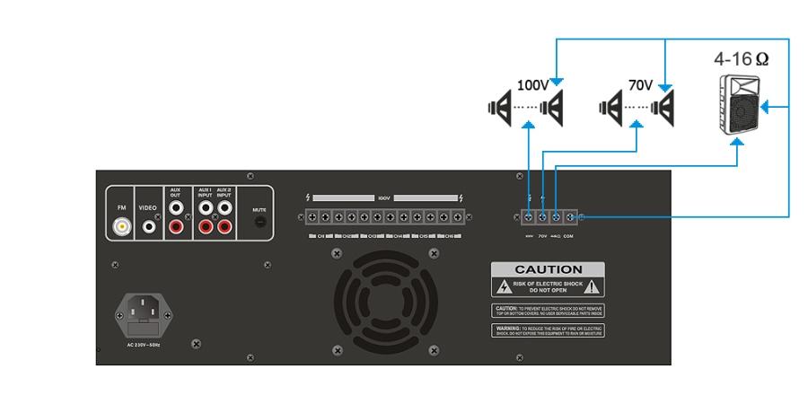 Jak Podłączyć Głośniki Do Wzmacniacza 100v